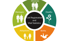 Civil Registration and Vital Statistics – collaboration towards a well- functioning system